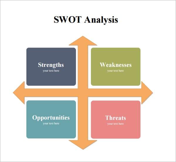 7 free swot analysis templates